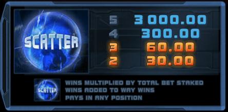 terminator-2-scatter